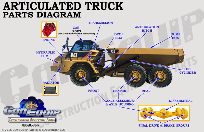 Articulated Truck Part Diagram