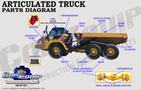 Articulated dump truck part diagram