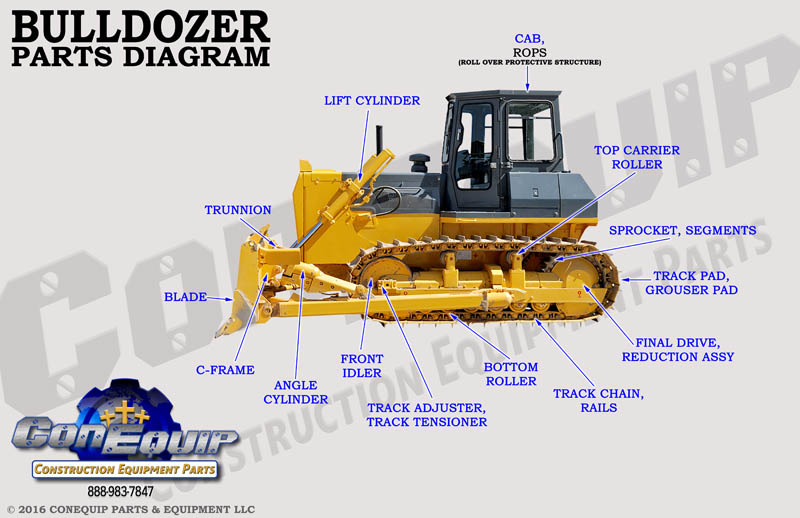 Jimco Trophy Truck further Part Diagram Dozer also Mercedes Benz Intake Manifold Woes as well Watch together with Watch. on steering parts diagram of