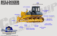 bulldozer part diagram