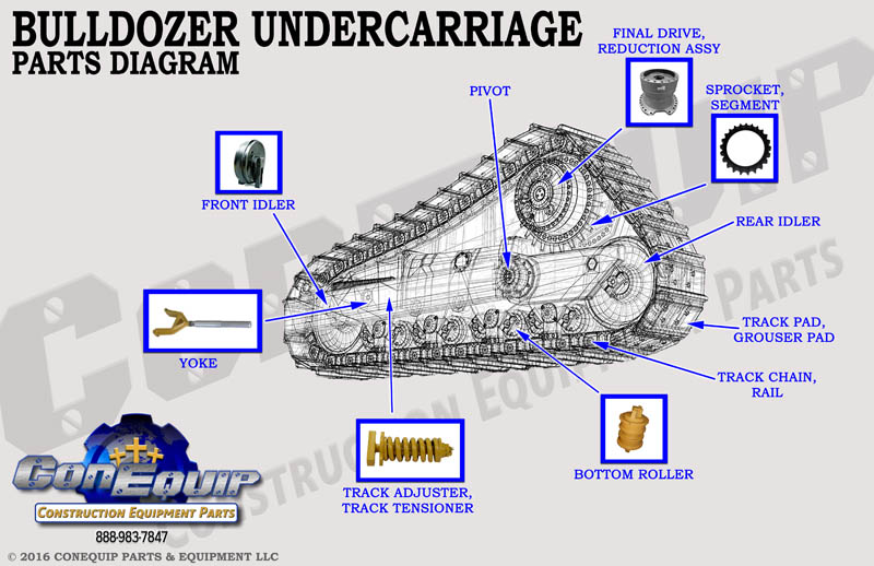 bulldozer undercarriage part diagram