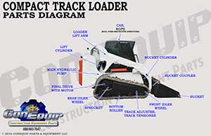 compact track loader diagram