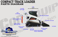 Compact track loader  part diagram