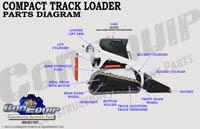 Compact track loader  part diagram