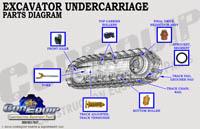 Excavator Undercarriage part diagram