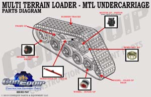 MTL CTL undercarriage parts diagram