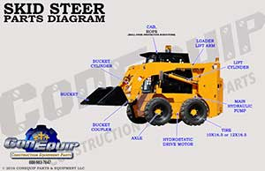 skid steer diagram