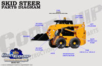 Skid Steer part diagram